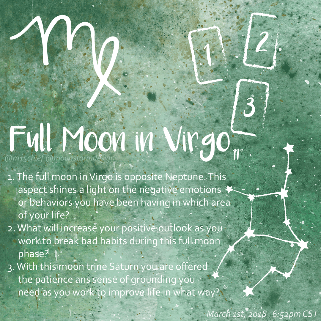 Full moon in Virgo tarot spread on green background with a drawing of the Virgo constellation.
