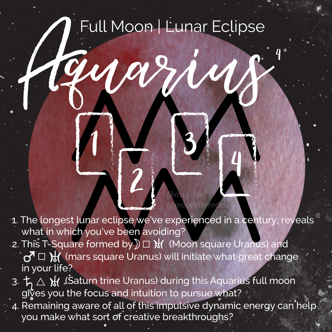 Full moon/lunar eclipse tarot spread. Watercolor bloodmoon against black background speckled with white.