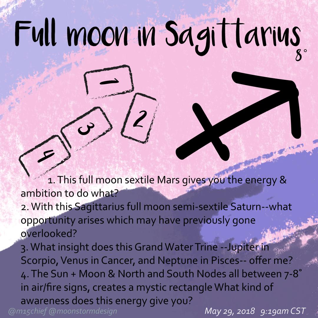 Full moon in Sagittarius tarot spread.
