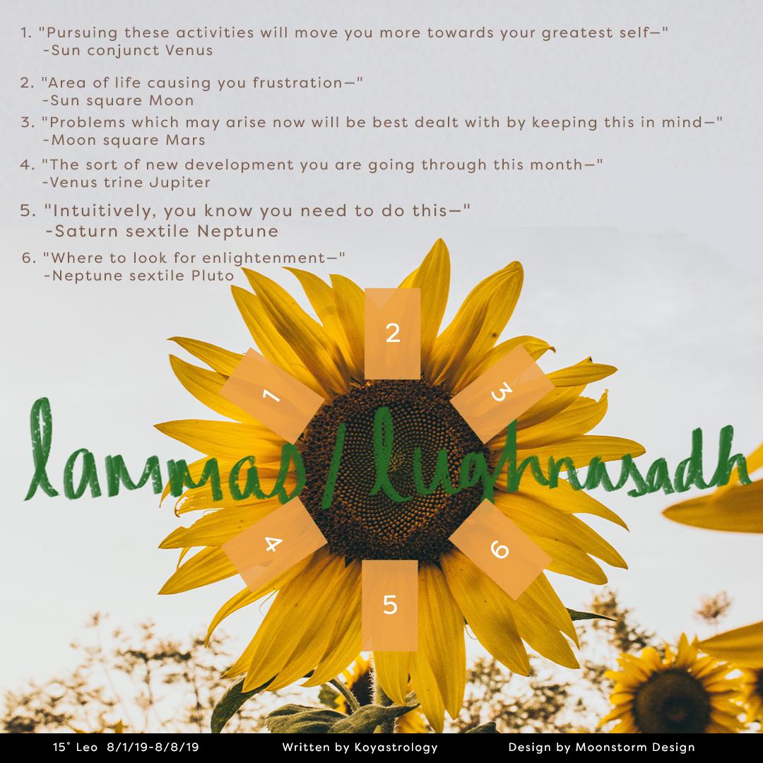 lammas-spread2019